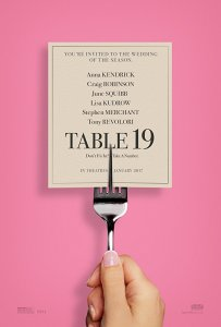 Table 19 - 7/10